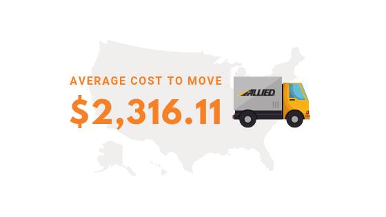 Cost to Move to New Jersey