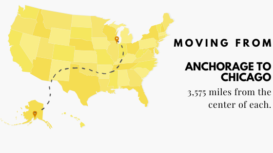 Moving from Anchorage to Chicago