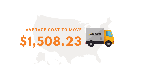 Average cost to move to Dallas from Austin