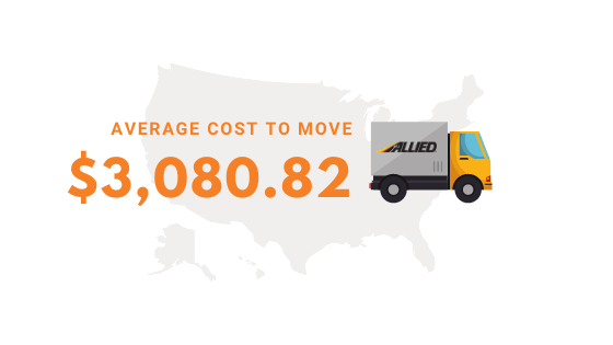 Average Cost to move from Boston to California
