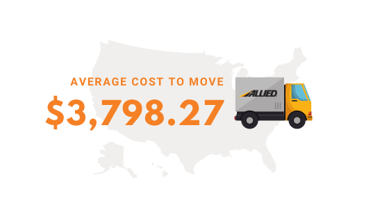 Average cost to Move to Arizona from MI