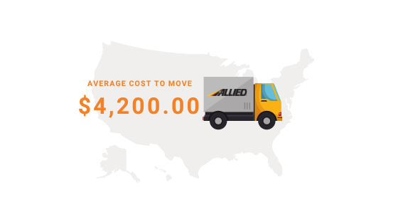 AVG cost to move from NJ to TX