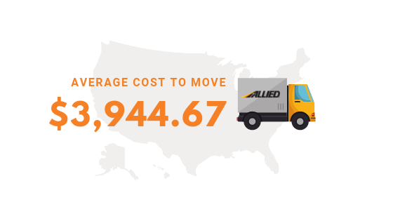 AVG Cost to move from Orlando to Seattle