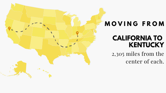 Moving From California to Kentucky