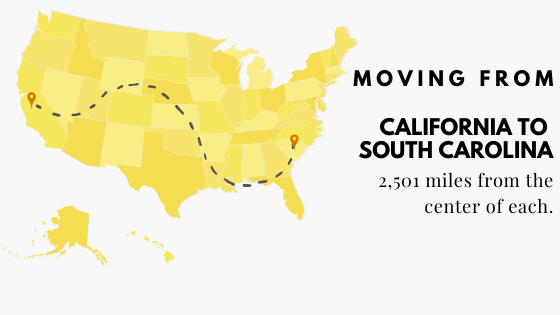 California to South Carolina