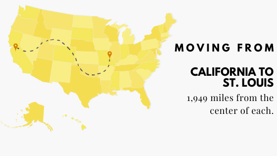Moving from California to St. Louis