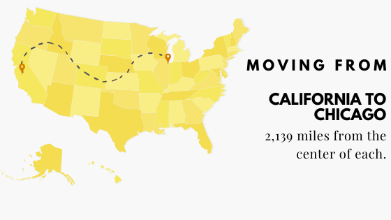 Moving: California to Chicago
