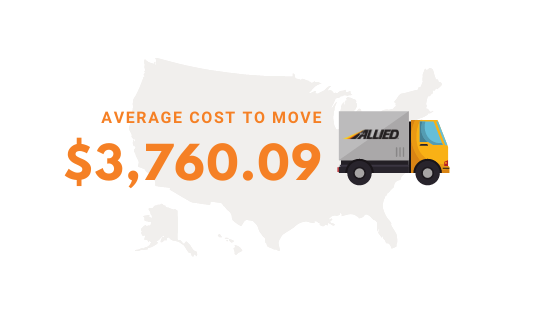 Cost to Move to California from Alabama