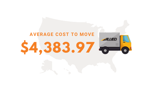Cost to move to California to New Jersey