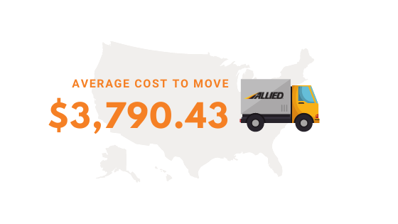 Cost of moving from California to Oklahoma