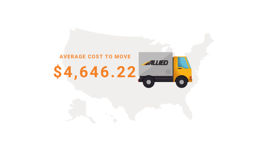 Cost of moving from Jacksonville, FL to Phoenix, AZ