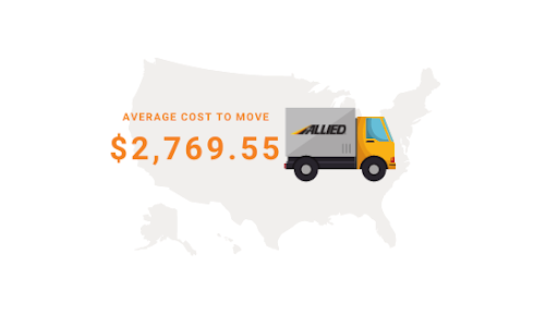 Average costs of moving from Houston to Los Angeles