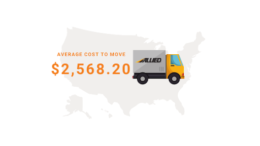 Average costs of moving from Miami to San Francisco