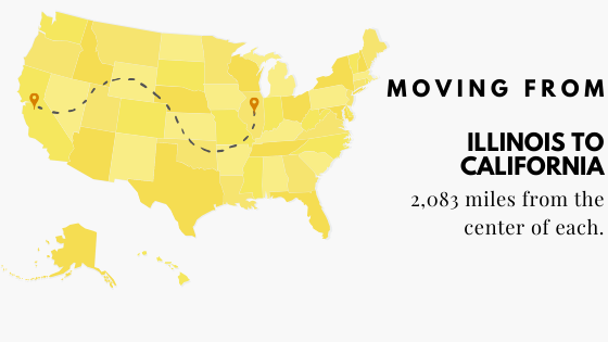 Moving from Illinois to California