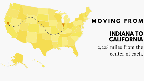 Moving from Indiana to California