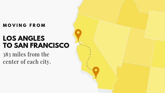 Distance to San Fran from LA