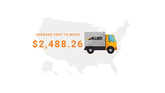 Moving costs of moving from Kansas City to Seattle