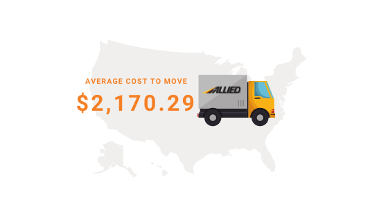Moving costs for Las Vegas to San Diego