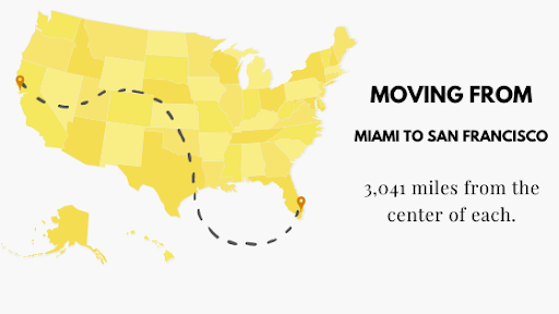 Moving from Miami to San Francisco