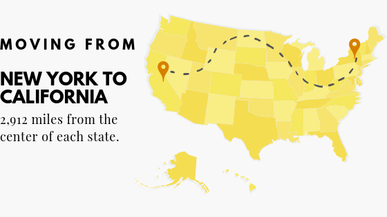 Moving to California from New York
