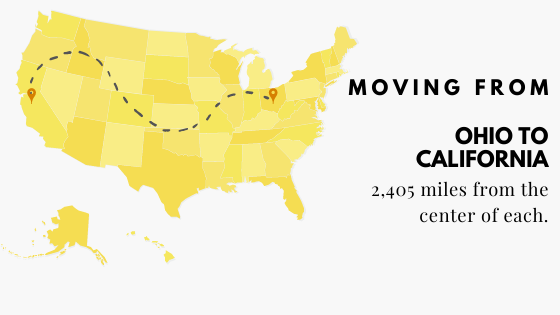 Moving from Ohio to California