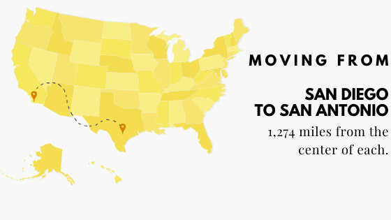 Moving from San Diego to San Antonio