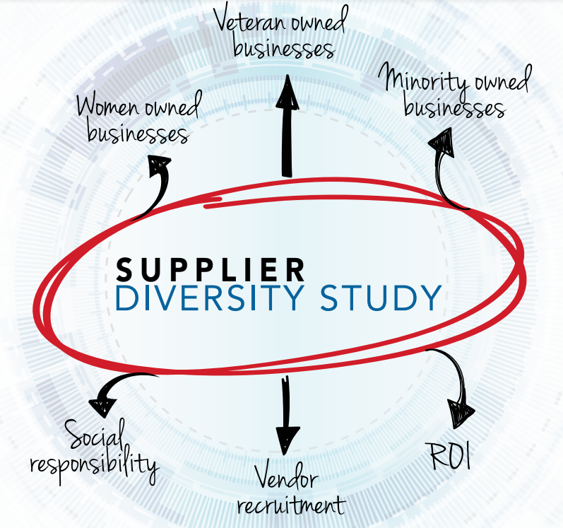supplier-diversity-study (2)