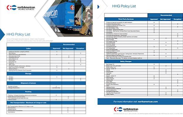 top 5 reasons HHG policy blog post image