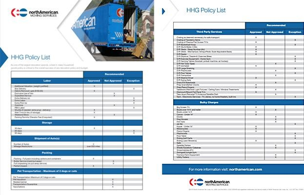 top 5 reasons HHG policy blog post image