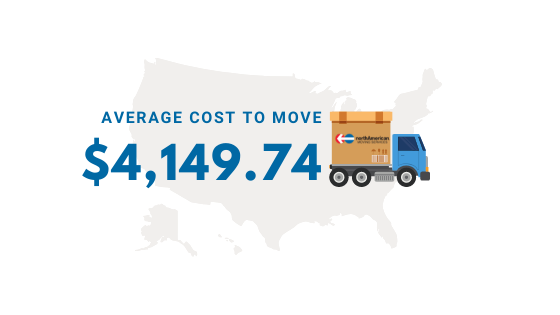 Cost to move to New York from California