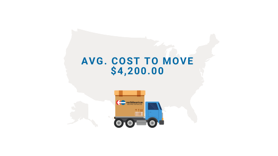 Cost to move to Texas from California
