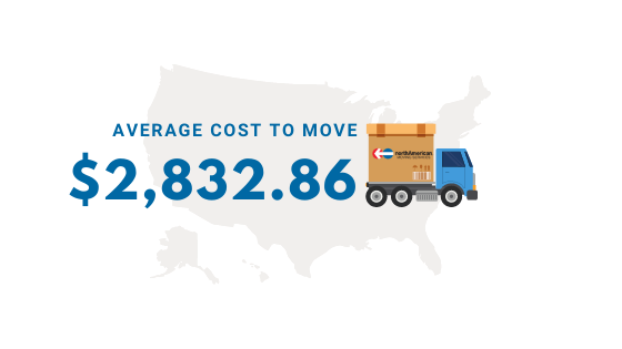 Cost to move to denver from chicago