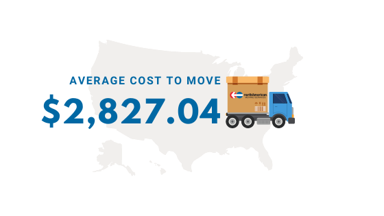 Cost to move to San Fran From Chicago