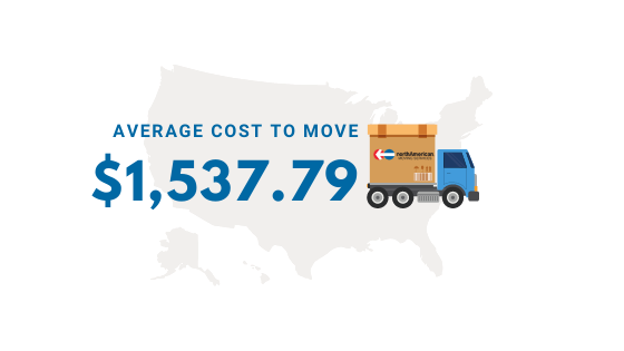 Cost to move to Houston from Dallas