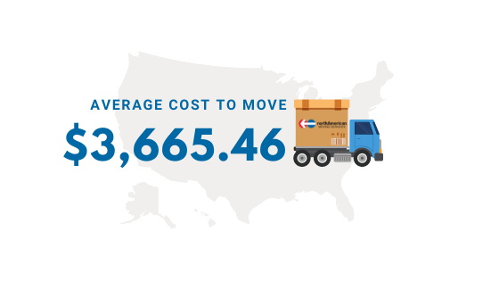 Cost to move to California from Florida