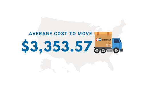 Cost of from Massachusetts to Florida