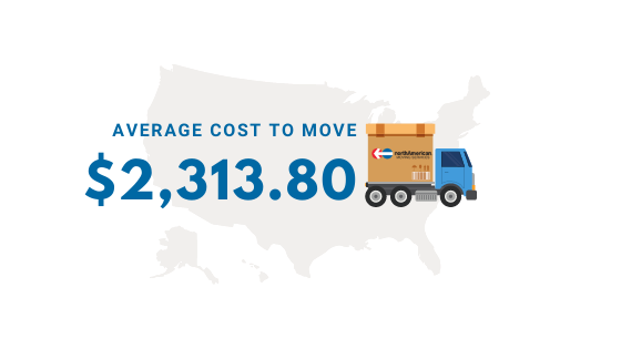 Cost to move to New Jersey from Pennsylvania