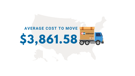 Cost to move to California from NYC