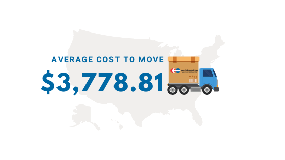 Cost to move to Los Angeles to New York City