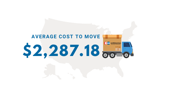 Cost to move from San Fran to Los Angeles