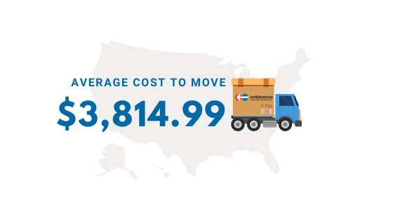Moving Cost - Texas to California